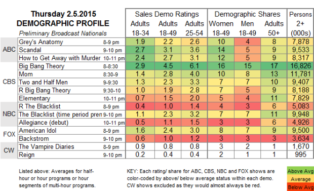 Demo Profile 2015 THU.5 Feb V2