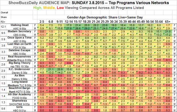 Audience Map SUNDAY Mar 8 2015 across V2