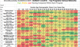 Audience Map SUNDAY Mar 8 2015 within