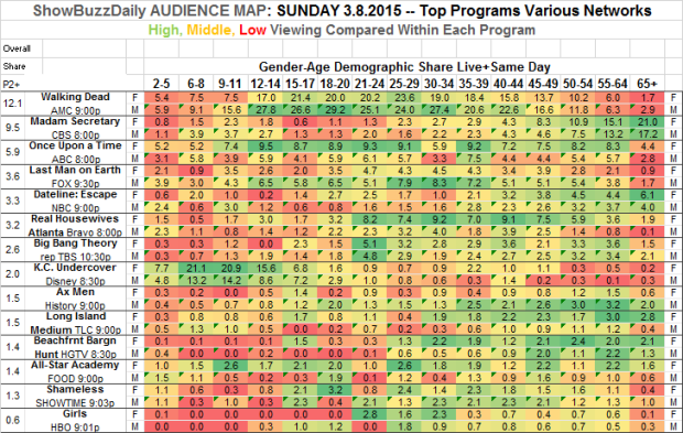 Audience Map SUNDAY Mar 8 2015 within V2