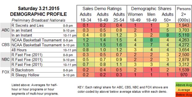 Demo Profile 2015 SAT.21 Mar