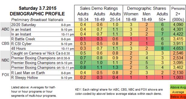 Demo Profile 2015 SAT.7 Mar
