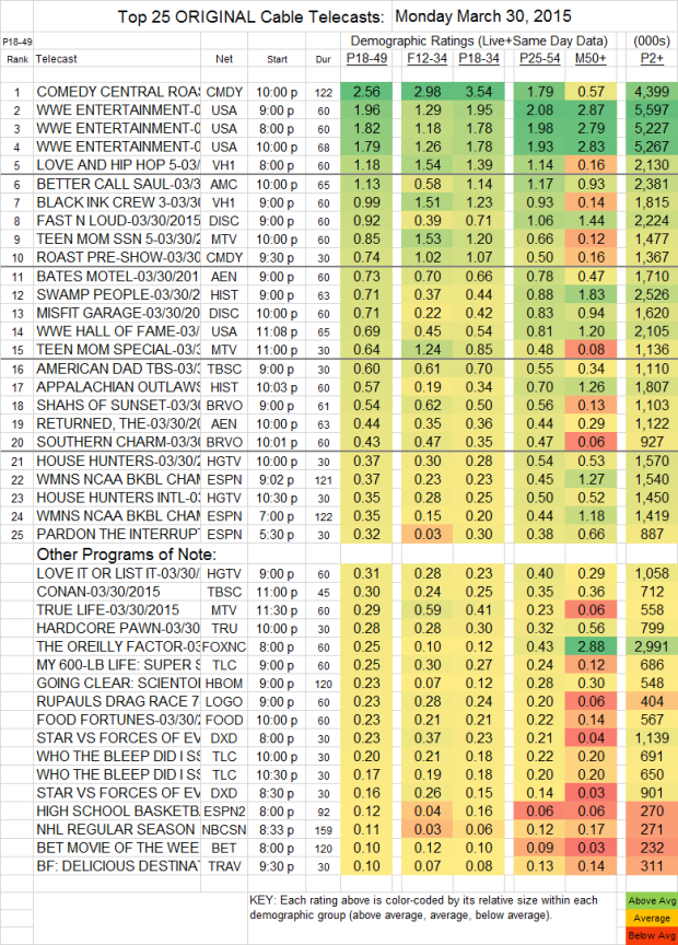 Top 25 Cable Plus MON.30 Mar 2015
