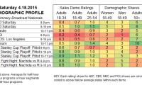 Demo Profile 2015 SAT.18 Apr