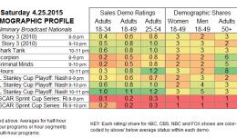 Demo Profile 2015 SAT.25 Apr