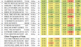 Top 25+ Cable FRI.10 Apr 2015