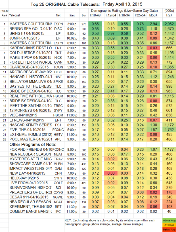 Top 25+ Cable FRI.10 Apr 2015