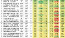 Top 25 Cable FRI.24 Apr 2015