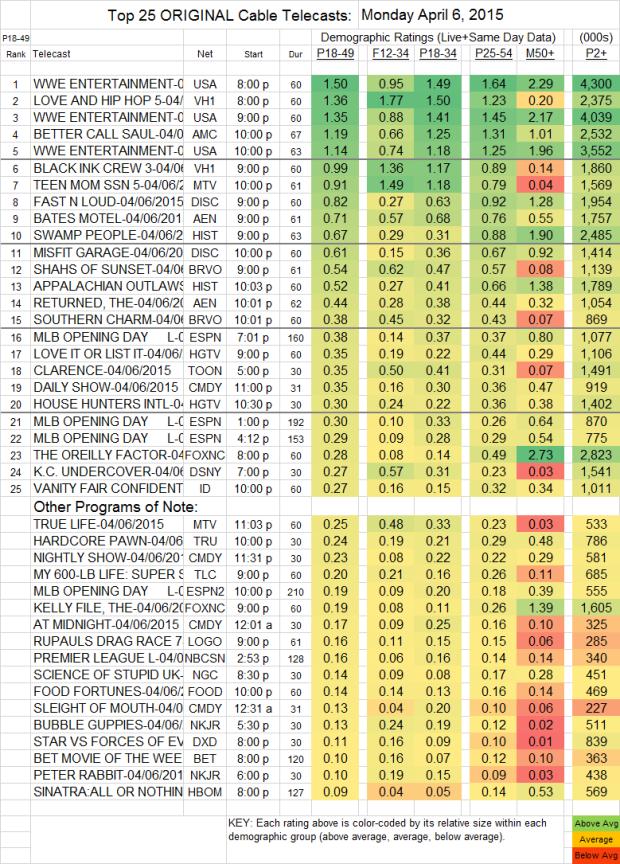 Top 25 Cable Plus MON.6 Apr 2015