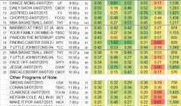 Top 25 Cable Plus TUE.7 Apr 2015