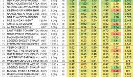 Top 25 Cable SUN.26 Apr 2015