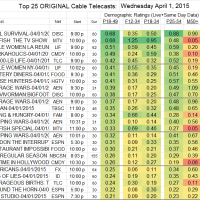 Top 25 Cable WED.1 Apr 2015