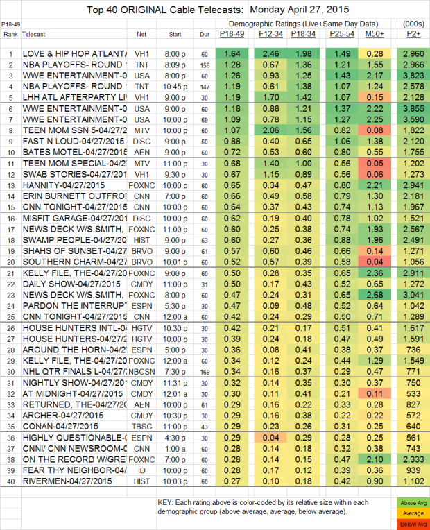 Top 40 Cable MON.27 Apr 2015