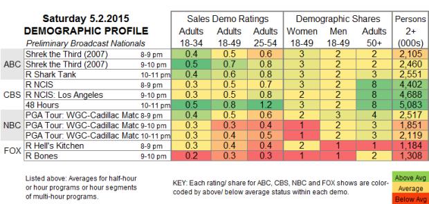 Demo Profile 2015 SAT.2 May