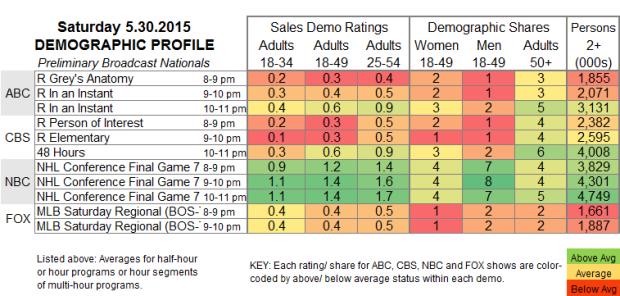 Demo Profile 2015 SAT.30 May