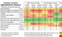 Demo Profile 2015 TUE.26 May