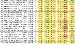Top 40 Cable FRI.15 May 2015