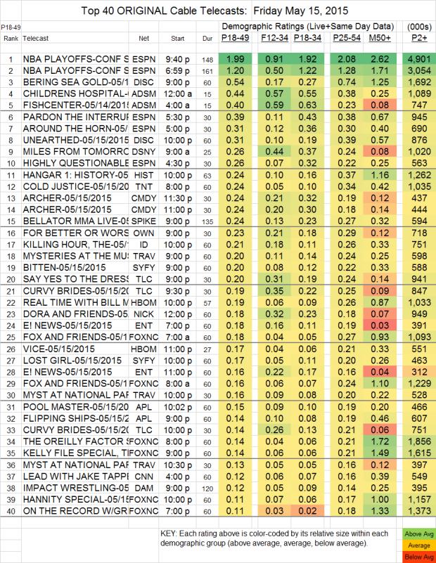 Top 40 Cable FRI.15 May 2015 v2