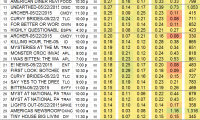 Top 40 Cable FRI.22 May 2015
