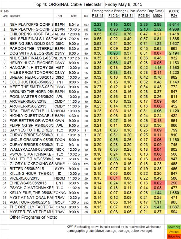 Top 40 Cable FRI.8 May 2015