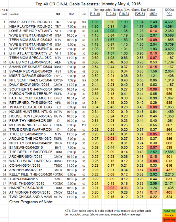 Top 40 Cable MON.4 May 2015 v3