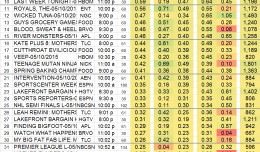 Top 40 Cable SUN.10 May 2015