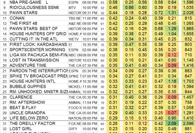 Top 40 Cable THU.21 May 2015