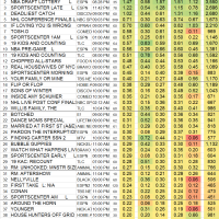 Top 40 Cable TUE.19 May 2015