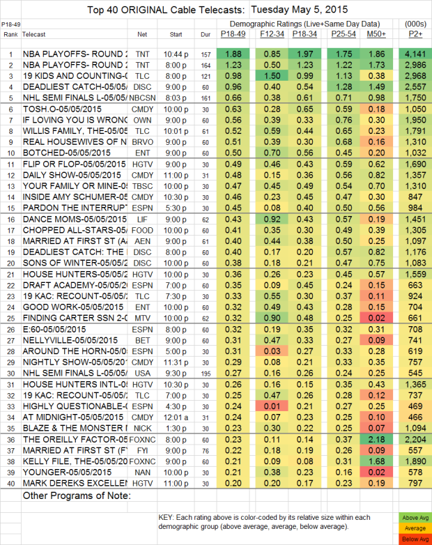 Top 40 Cable TUE.5 May 2015 v3