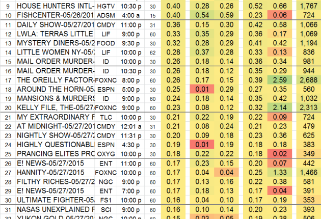 Top 40 Cable WED.27 May 2015