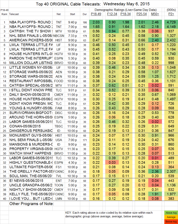 Top 40 Cable WED.6 May 2015 v3