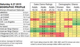 Demo Profile 2015 SAT.27 Jun