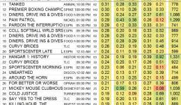 Top 40 Cable FRI.29 May 2015 V2