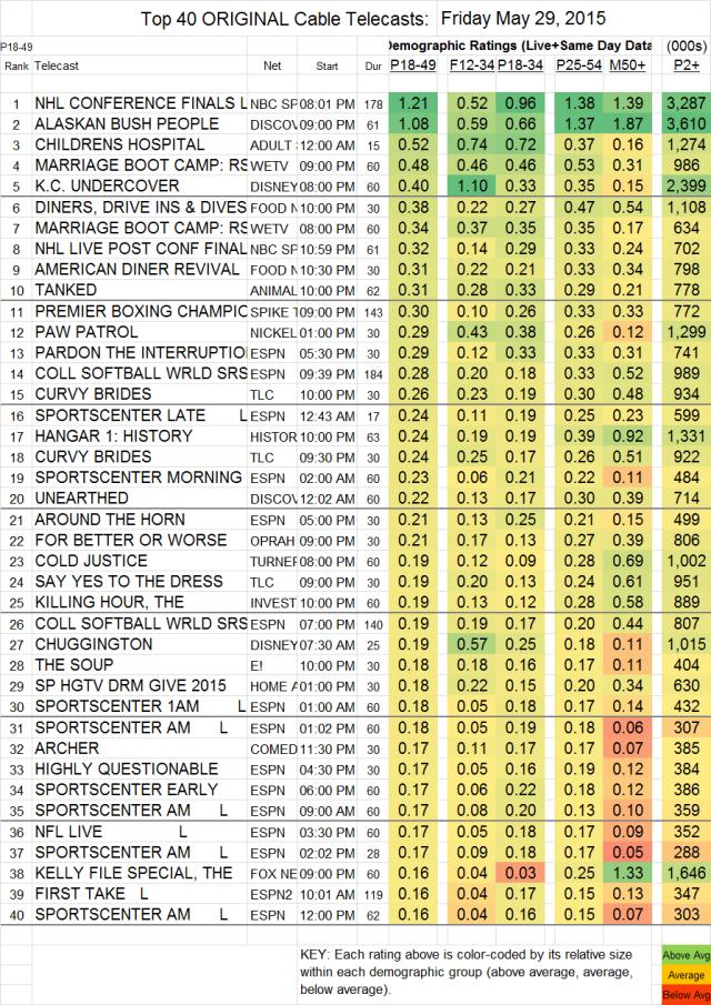 Top 40 Cable FRI.29 May 2015 V3