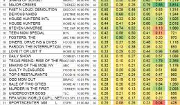 Top 40 Cable MON.15 Jun 2015