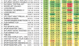 Top 40 Cable SAT.6 Jun 2015