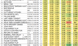 Top 40 Cable SUN.28 Jun 2015