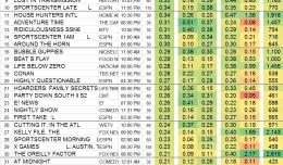 Top 40 Cable THU.4 Jun 2015