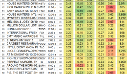 Top 40 Cable WED.10 Jun 2015