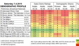 Demo Profile 2015 SAT.04 Jul