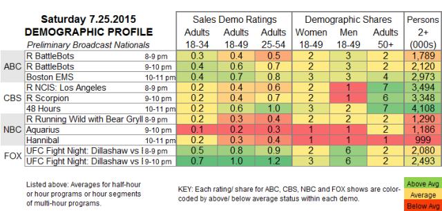 Demo Profile 2015 SAT.25 Jul