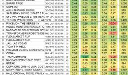 Top 40 Cable SAT.11 Jul 2015