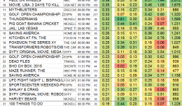 Top 40 Cable SAT.18 Jul 2015