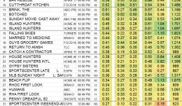 Top 40 Cable SUN.05 Jul 2015