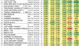Top 40 Cable SUN.12 Jul 2015