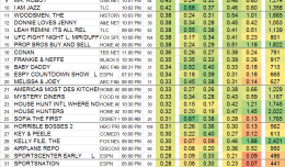 Top 40 Cable WED.15 Jul 2015