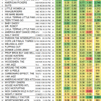 Top 40 Cable WED.29 Jul 2015