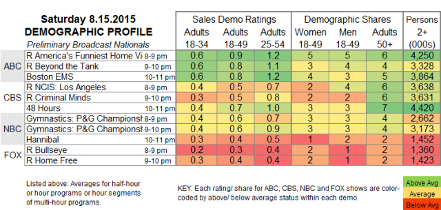 Demo Profile 2015 SAT.15 Aug
