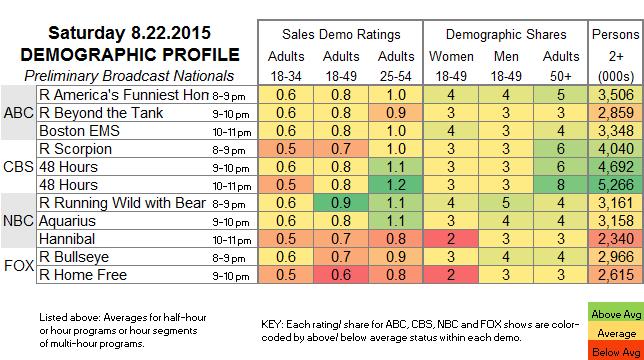 Demo Profile 2015 SAT.22 Aug