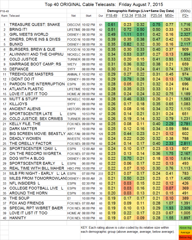 Top 40 Cable FRI.07 Aug 2015 v2